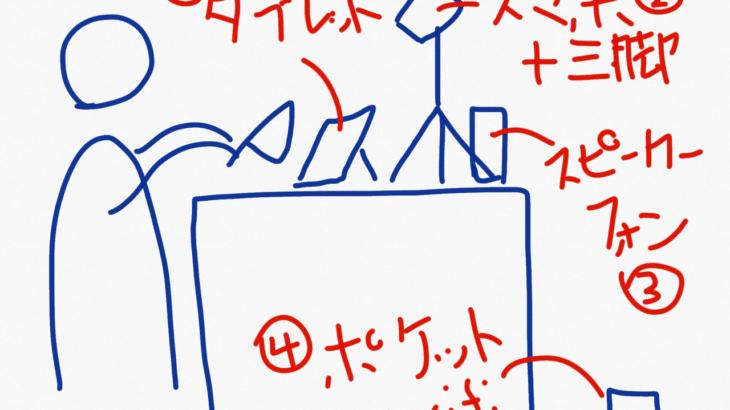 オンライン教室を自分で開催する方法とは? 必要な機材、セッティングも解説 #コロナに負けるな